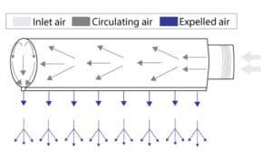 Air Knife System Diagram